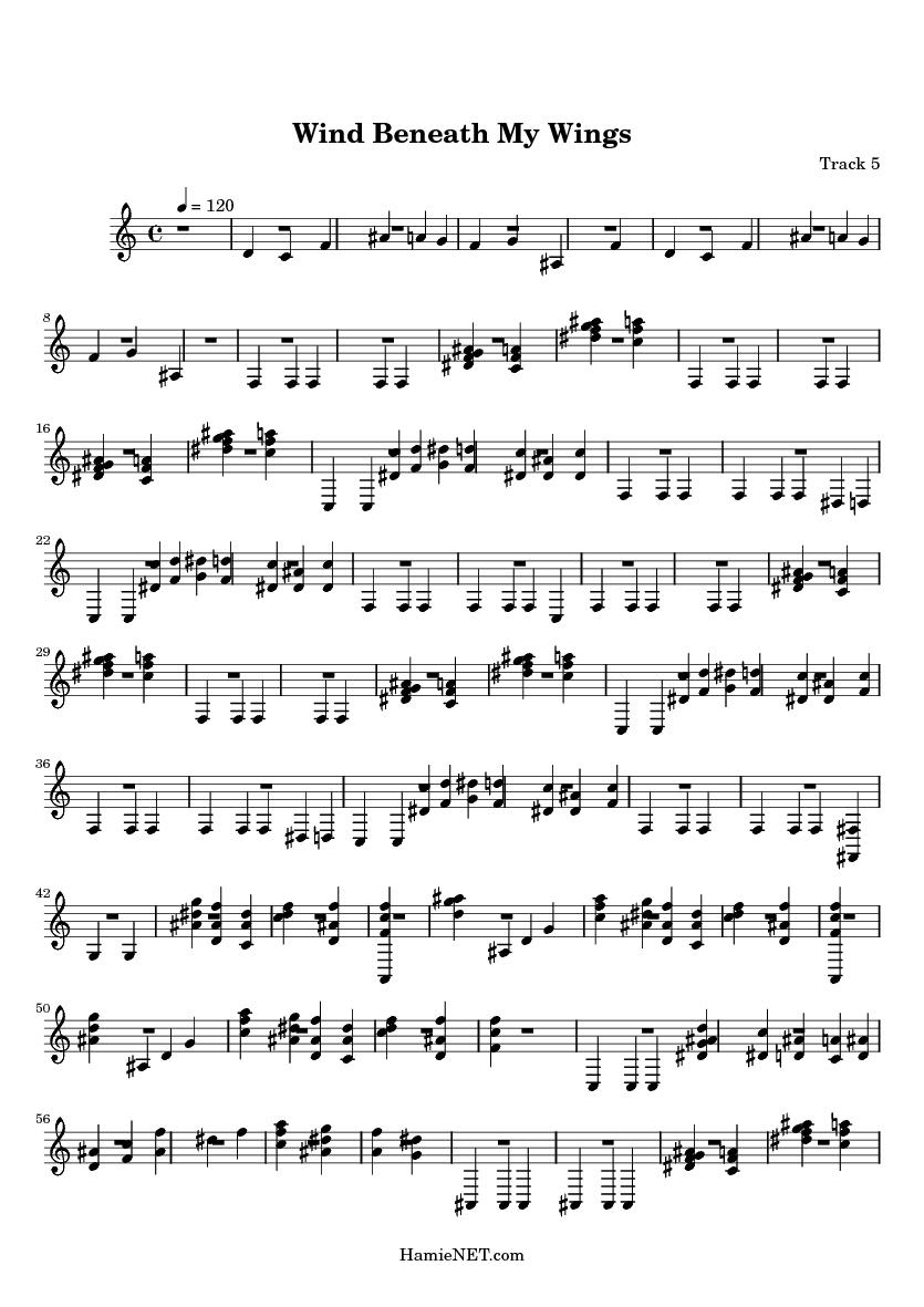 Wind Beneath My Wings Sheet Music Wind Beneath My Wings Score Hamienet Com
